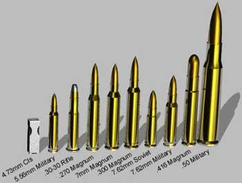 Paginas web de armas de todo el mundo y Balistica
